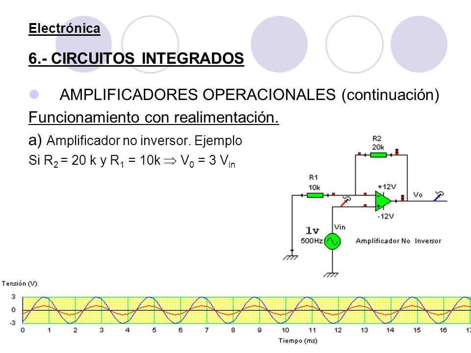 Electrónica 6.- CIRCUITOS INTEGRADOS AMPLIFICADORES OPERACIONALES (continuación) Funcionamiento con realimentación. a) Amplificador no inversor. Ejemp