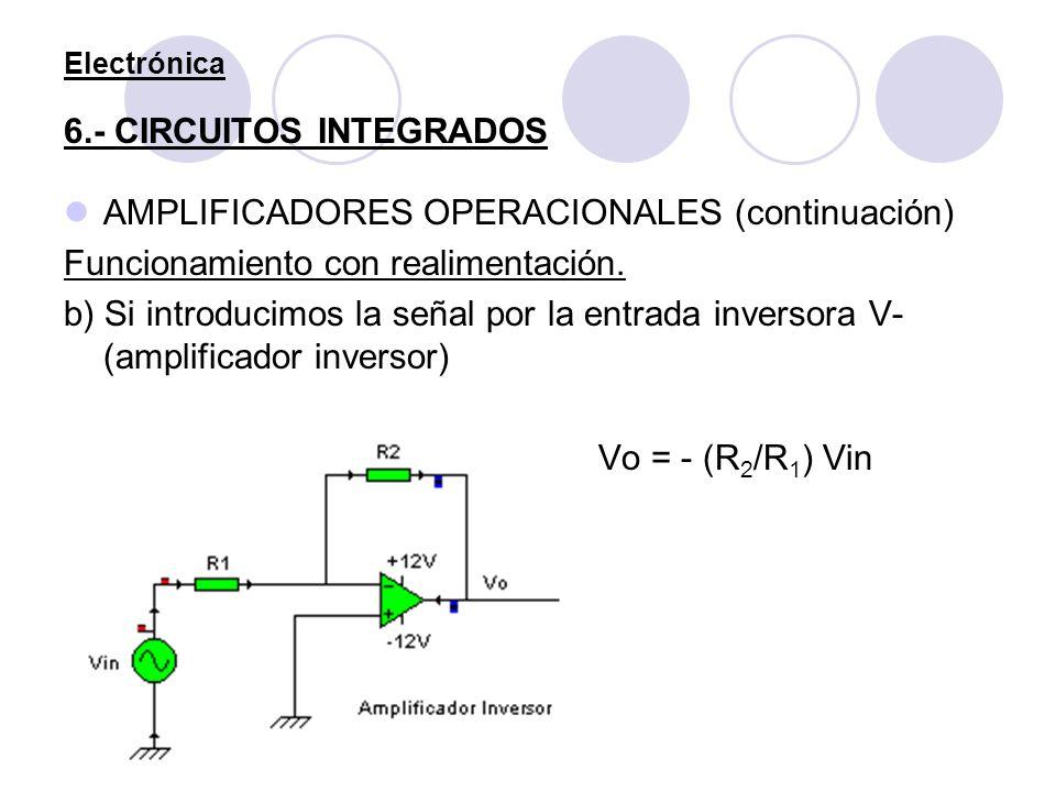 Electrónica 6.- CIRCUITOS INTEGRADOS AMPLIFICADORES OPERACIONALES (continuación) Funcionamiento con realimentación. b) Si introducimos la señal por la