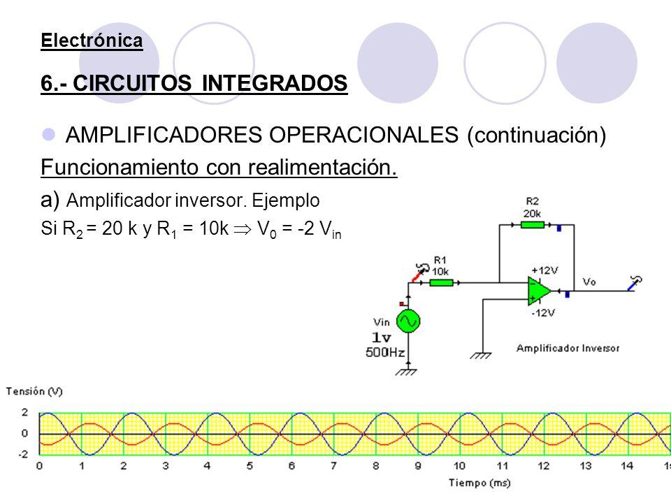 Electrónica 6.- CIRCUITOS INTEGRADOS AMPLIFICADORES OPERACIONALES (continuación) Funcionamiento con realimentación. a) Amplificador inversor. Ejemplo