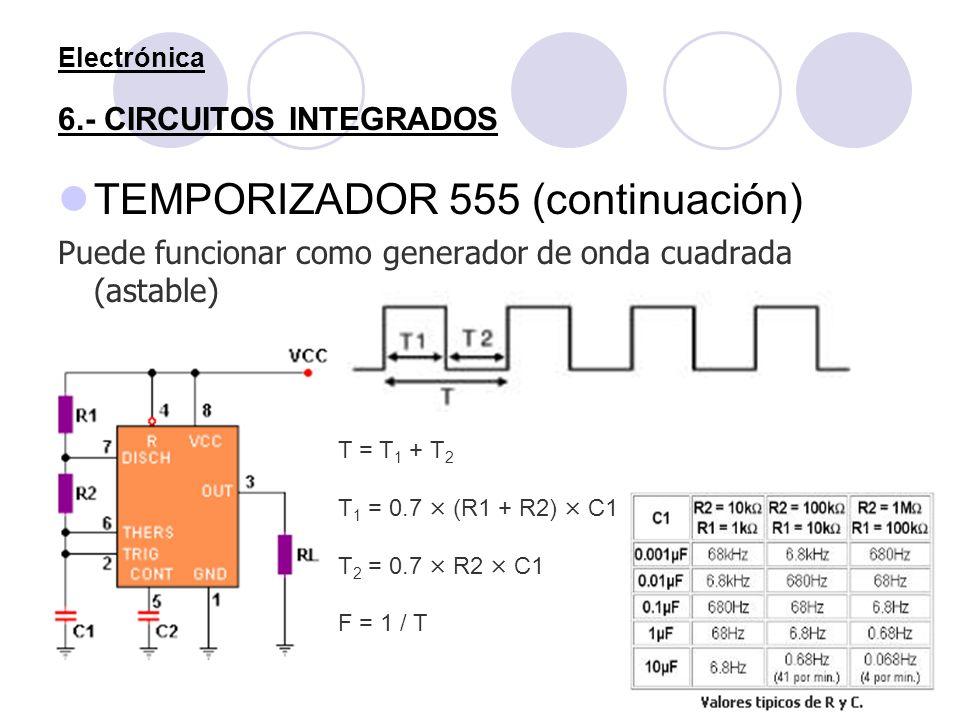 Electrónica 6.- CIRCUITOS INTEGRADOS TEMPORIZADOR 555 (continuación) Puede funcionar como generador de onda cuadrada (astable) T = T 1 + T 2 T 1 = 0.7