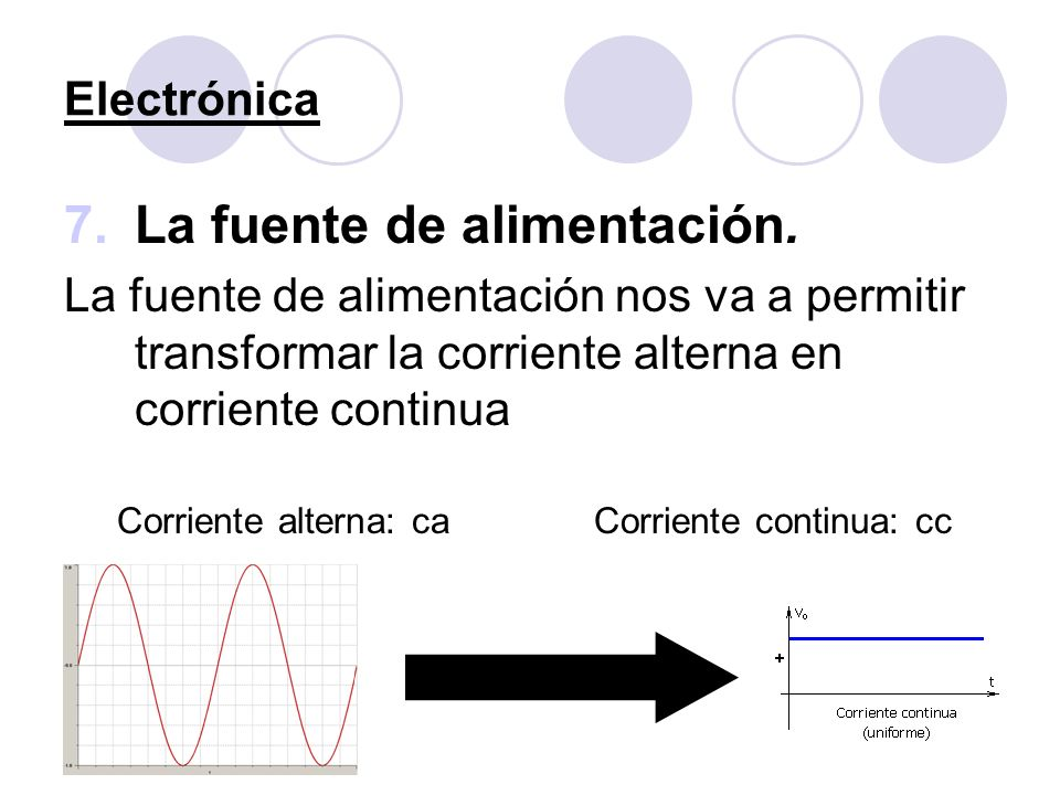 Electrónica 7.La fuente de alimentación. La fuente de alimentación nos va a permitir transformar la corriente alterna en corriente continua Corriente
