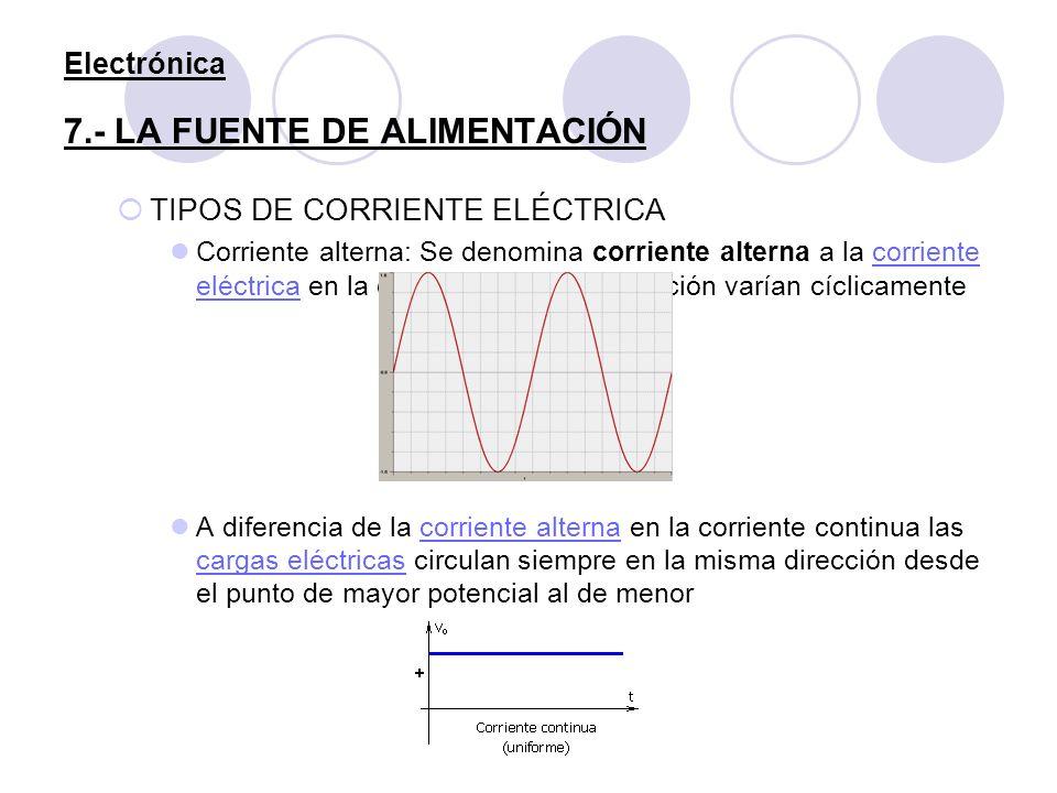 Electrónica 7.- LA FUENTE DE ALIMENTACIÓN TIPOS DE CORRIENTE ELÉCTRICA Corriente alterna: Se denomina corriente alterna a la corriente eléctrica en la
