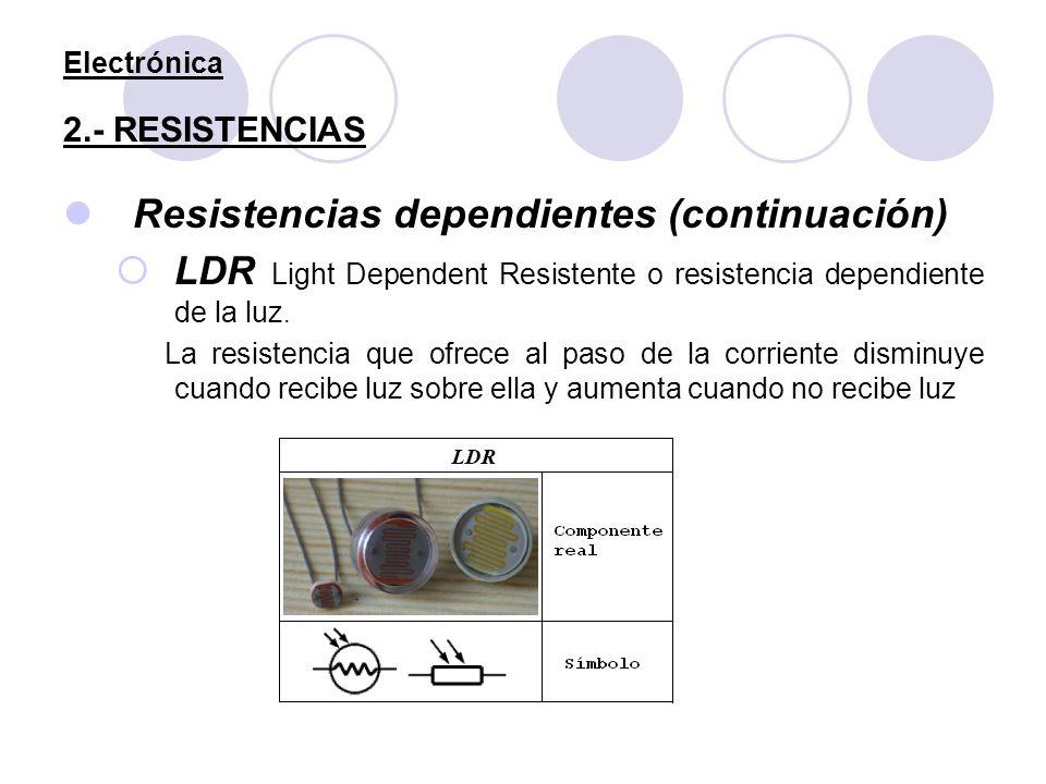 Electrónica 2.- RESISTENCIAS Resistencias dependientes (continuación) LDR Light Dependent Resistente o resistencia dependiente de la luz. La resistenc
