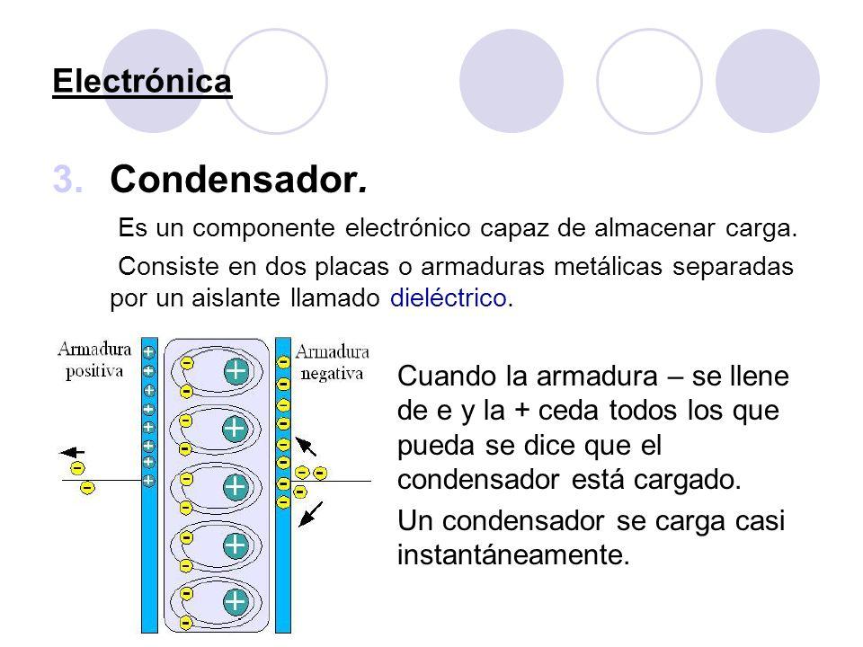 Electrónica 3.Condensador. Es un componente electrónico capaz de almacenar carga. Consiste en dos placas o armaduras metálicas separadas por un aislan