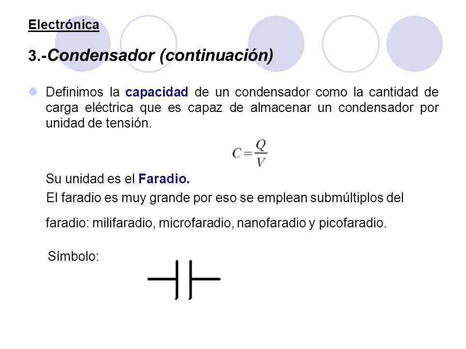 Electrónica 3.- Condensador (continuación) Definimos la capacidad de un condensador como la cantidad de carga eléctrica que es capaz de almacenar un c