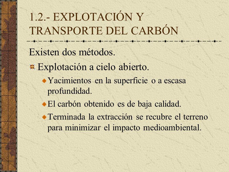 1.2.- EXPLOTACIÓN Y TRANSPORTE DEL CARBÓN Existen dos métodos. Explotación a cielo abierto. Yacimientos en la superficie o a escasa profundidad. El ca