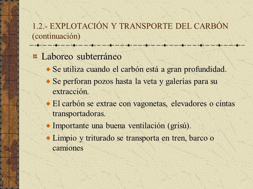 1.2.- EXPLOTACIÓN Y TRANSPORTE DEL CARBÓN (continuación) Laboreo subterráneo Se utiliza cuando el carbón está a gran profundidad. Se perforan pozos ha