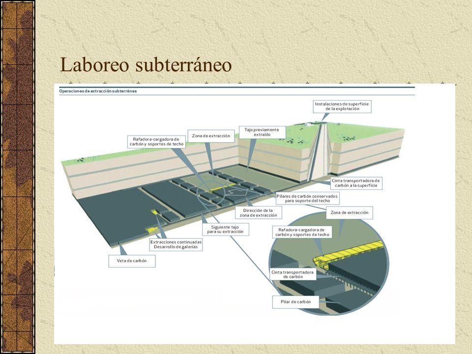 Laboreo subterráneo