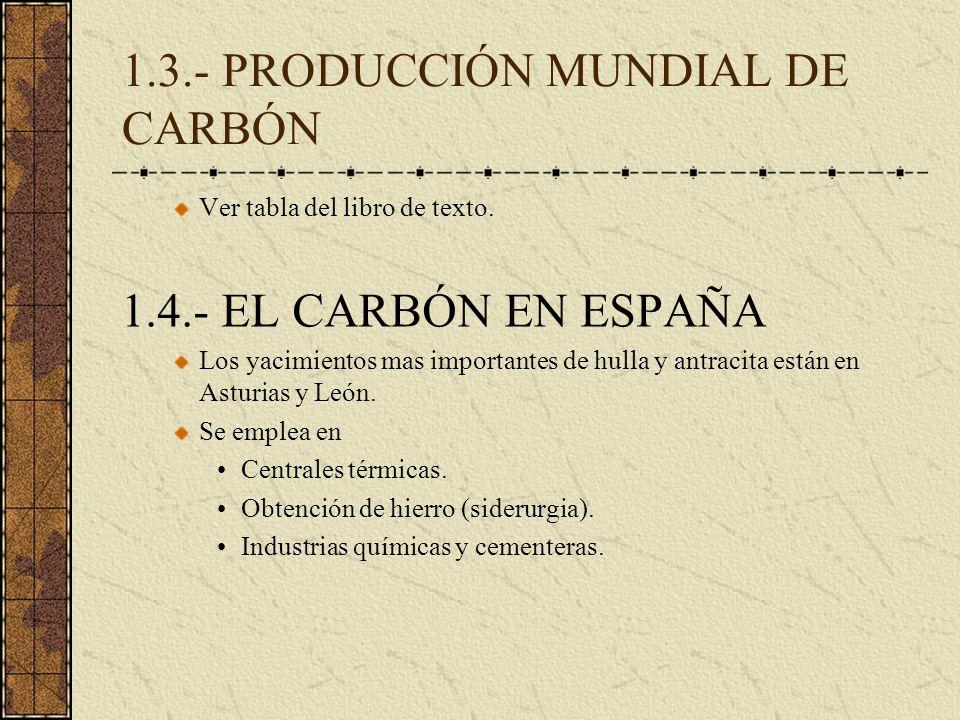 1.3.- PRODUCCIÓN MUNDIAL DE CARBÓN Ver tabla del libro de texto. 1.4.- EL CARBÓN EN ESPAÑA Los yacimientos mas importantes de hulla y antracita están