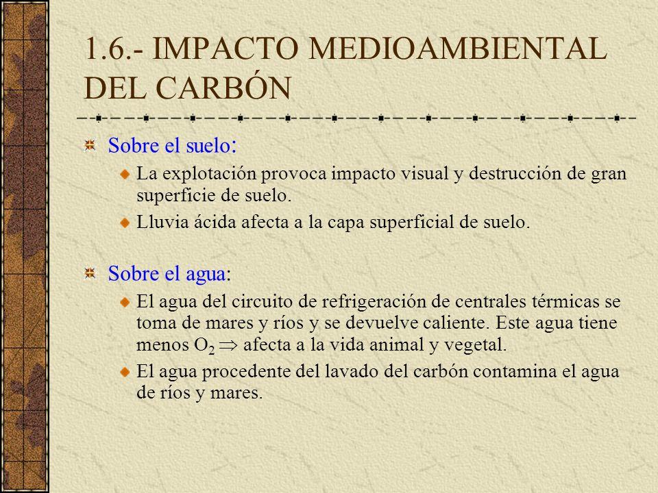 1.6.- IMPACTO MEDIOAMBIENTAL DEL CARBÓN Sobre el suelo : La explotación provoca impacto visual y destrucción de gran superficie de suelo. Lluvia ácida