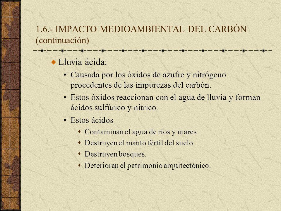 1.6.- IMPACTO MEDIOAMBIENTAL DEL CARBÓN (continuación) Lluvia ácida: Causada por los óxidos de azufre y nitrógeno procedentes de las impurezas del car