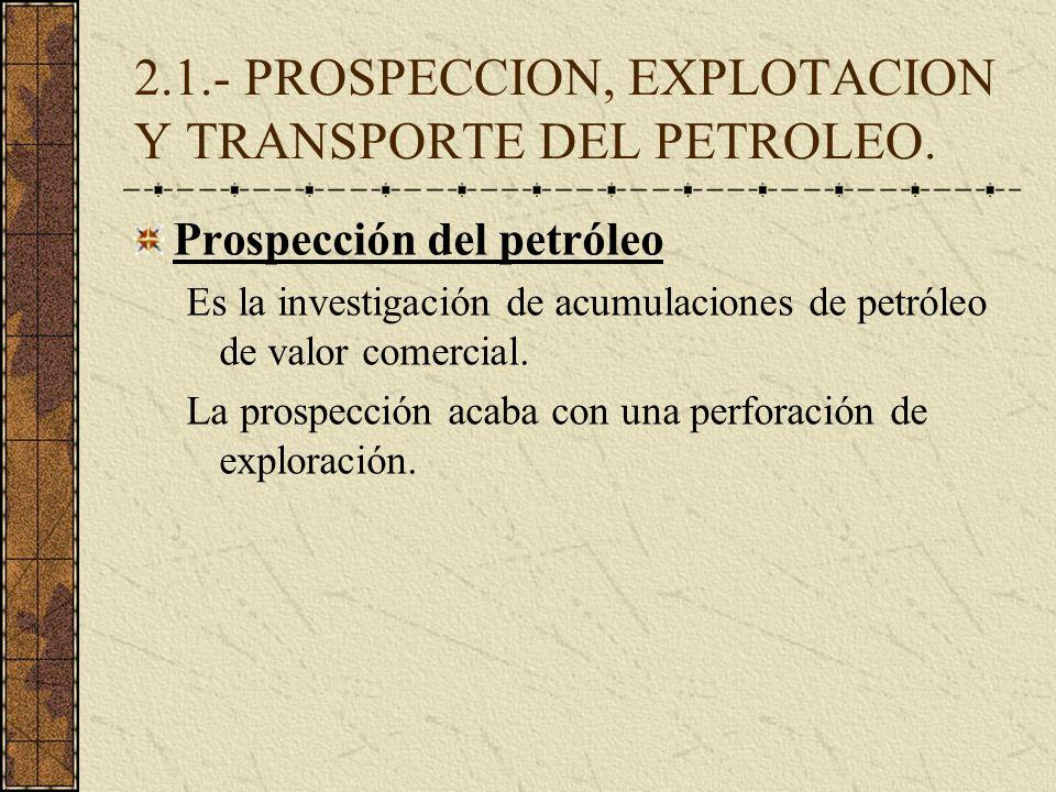 2.1.- PROSPECCION, EXPLOTACION Y TRANSPORTE DEL PETROLEO. Prospección del petróleo Es la investigación de acumulaciones de petróleo de valor comercial