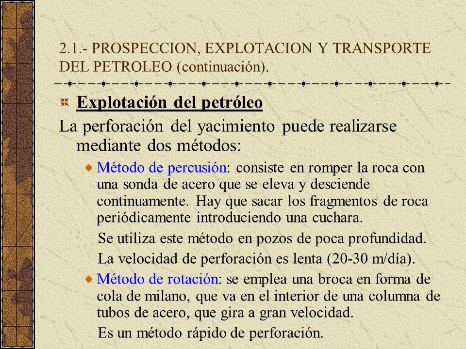 2.1.- PROSPECCION, EXPLOTACION Y TRANSPORTE DEL PETROLEO (continuación). Explotación del petróleo La perforación del yacimiento puede realizarse media