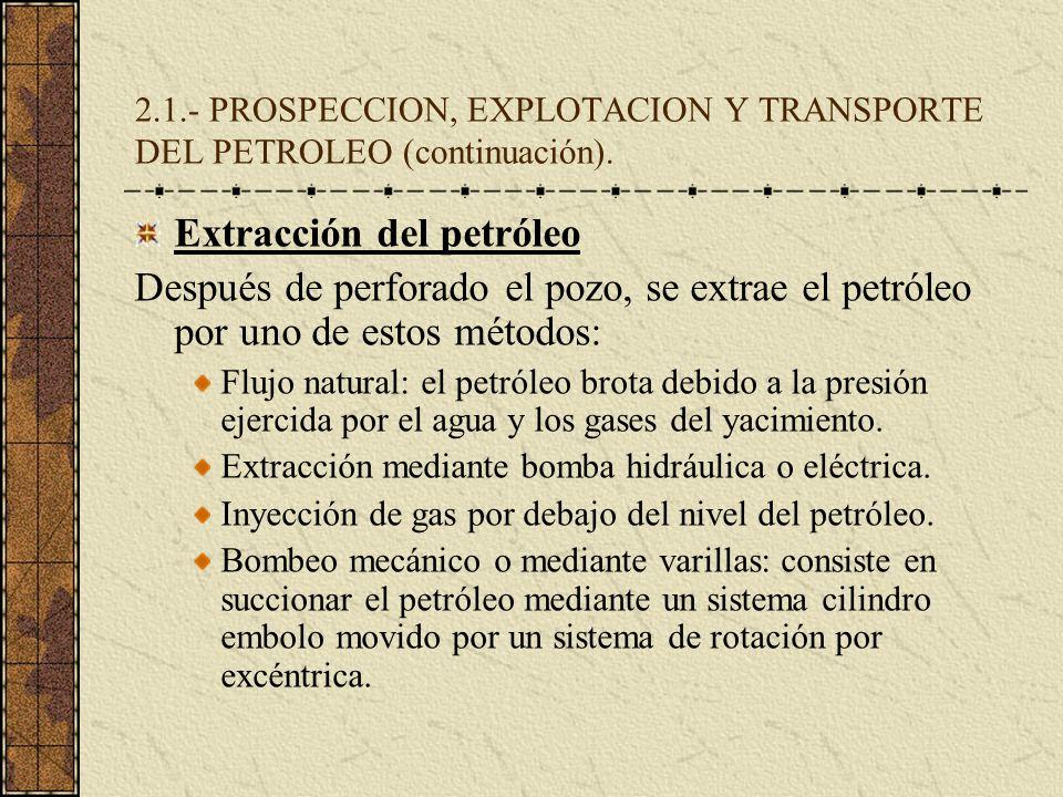 2.1.- PROSPECCION, EXPLOTACION Y TRANSPORTE DEL PETROLEO (continuación). Extracción del petróleo Después de perforado el pozo, se extrae el petróleo p