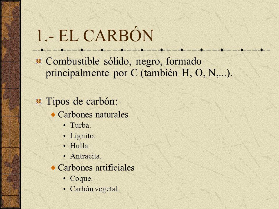 1.- EL CARBÓN Combustible sólido, negro, formado principalmente por C (también H, O, N,...). Tipos de carbón: Carbones naturales Turba. Lignito. Hulla