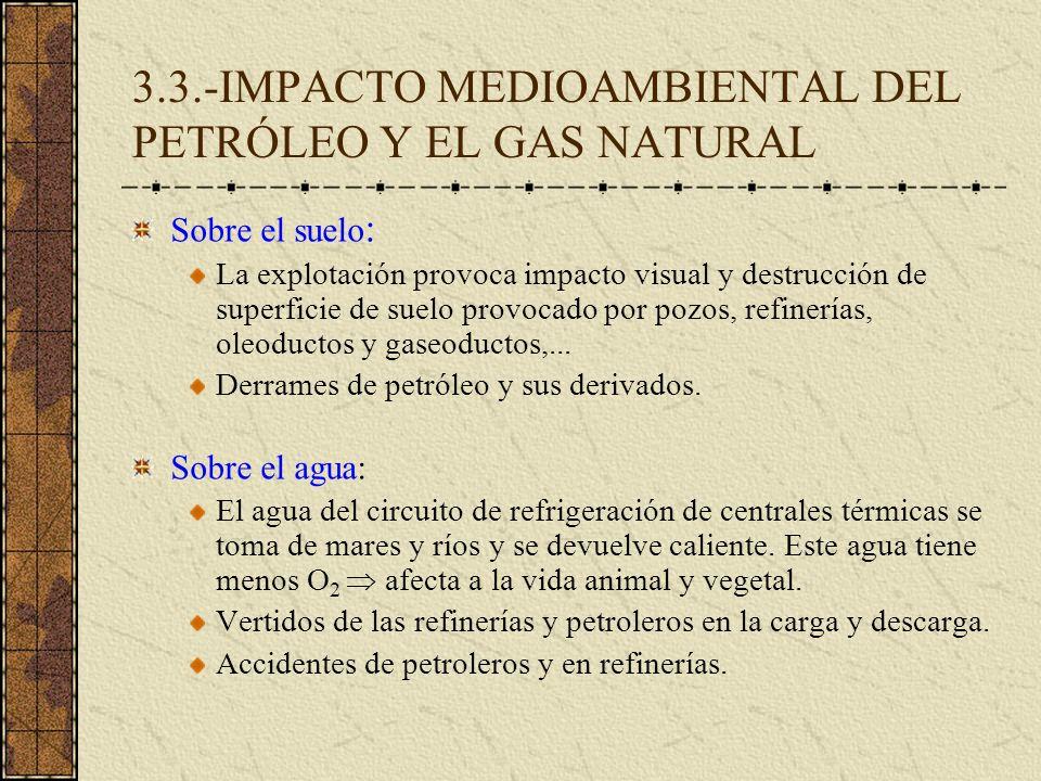 3.3.-IMPACTO MEDIOAMBIENTAL DEL PETRÓLEO Y EL GAS NATURAL Sobre el suelo : La explotación provoca impacto visual y destrucción de superficie de suelo