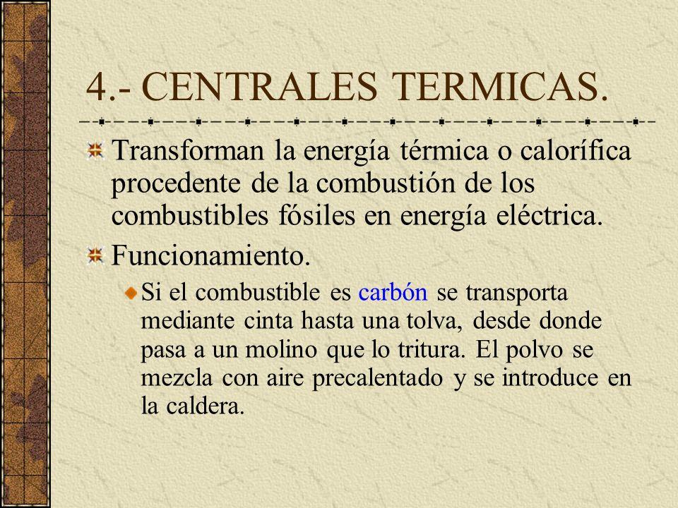 4.- CENTRALES TERMICAS. Transforman la energía térmica o calorífica procedente de la combustión de los combustibles fósiles en energía eléctrica. Func