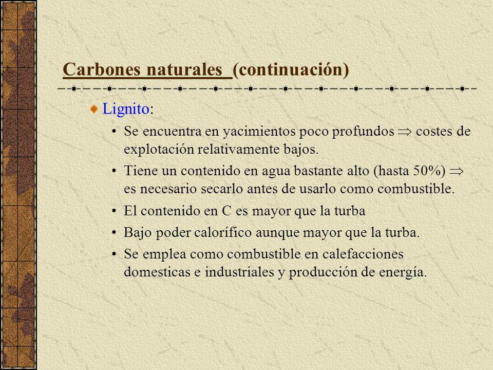 Carbones naturales (continuación) Lignito: Se encuentra en yacimientos poco profundos costes de explotación relativamente bajos. Tiene un contenido en