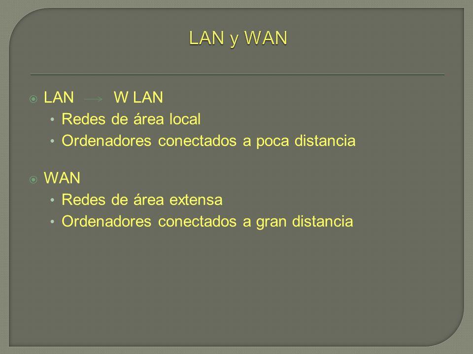 LAN W LAN Redes de área local Ordenadores conectados a poca distancia WAN Redes de área extensa Ordenadores conectados a gran distancia