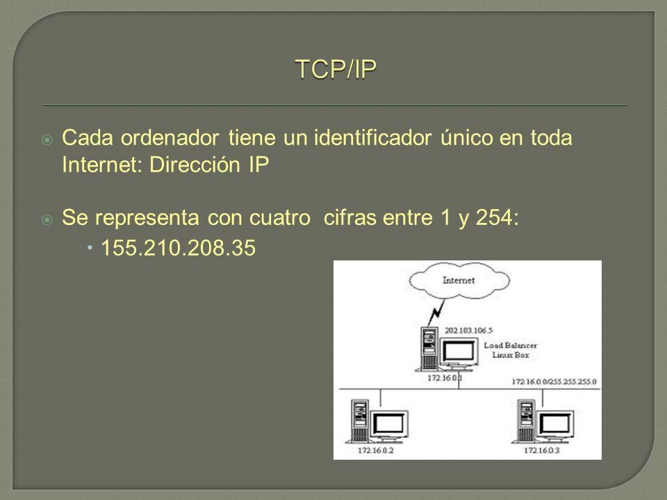 Cada ordenador tiene un identificador único en toda Internet: Dirección IP Se representa con cuatro cifras entre 1 y 254: 155.210.208.35