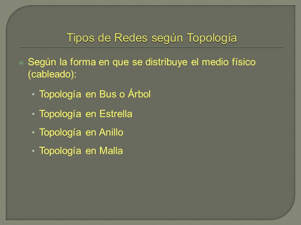 Según la forma en que se distribuye el medio físico (cableado): Topología en Bus o Árbol Topología en Estrella Topología en Anillo Topología en Malla