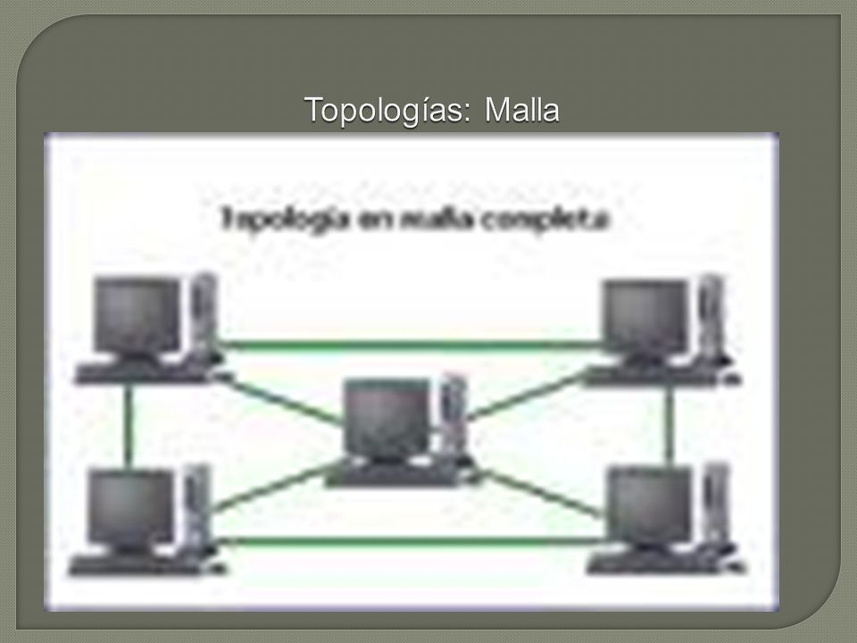 Cable coaxial Par trenzado: Apantallado (STP) Sin apantallar (UTP) Fibra óptica