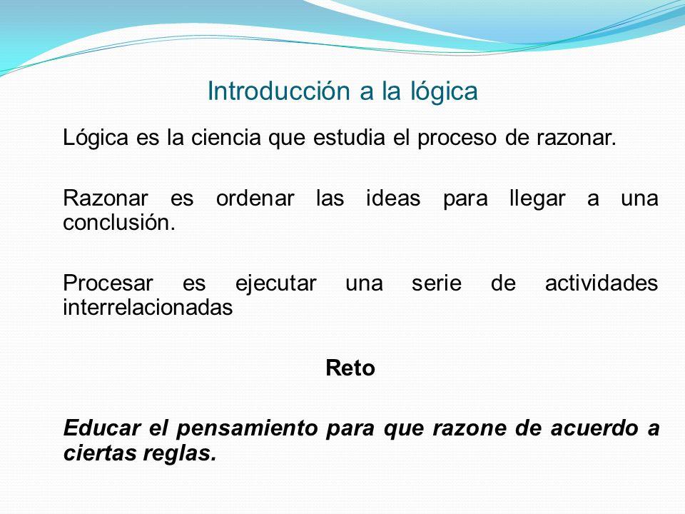 Introducción a la lógica Lógica es la ciencia que estudia el proceso de razonar. Razonar es ordenar las ideas para llegar a una conclusión. Procesar e