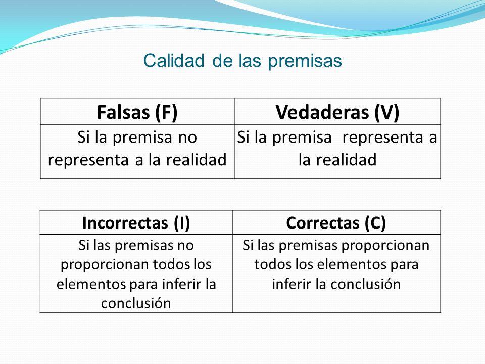Calidad de las premisas Falsas (F)Vedaderas (V) Si la premisa no representa a la realidad Si la premisa representa a la realidad Incorrectas (I)Correc