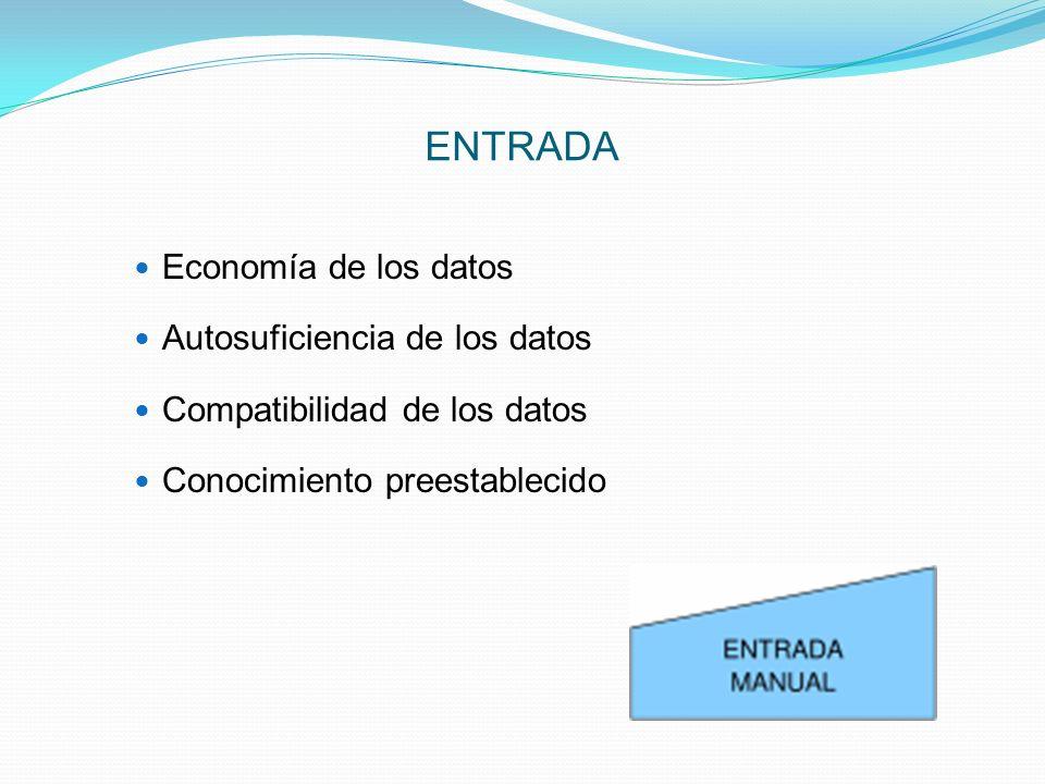 ENTRADA Economía de los datos Autosuficiencia de los datos Compatibilidad de los datos Conocimiento preestablecido