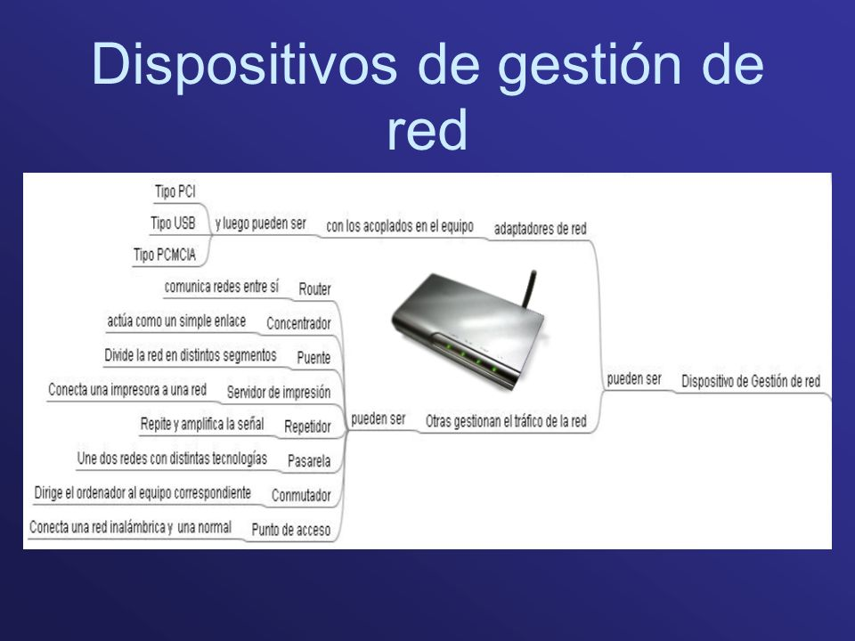 Dispositivos de gestión de red