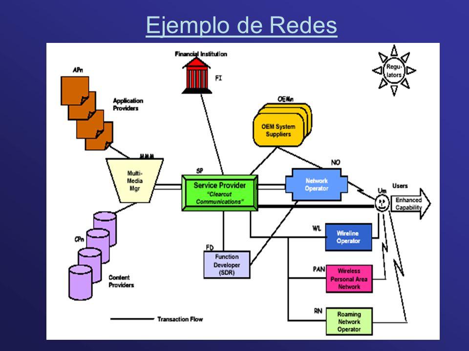 Ejemplo de Redes