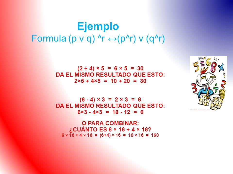 (2 + 4) × 5 = 6 × 5 = 30 DA EL MISMO RESULTADO QUE ESTO: 2×5 + 4×5 = 10 + 20 = 30 (6 - 4) × 3 = 2 × 3 = 6 DA EL MISMO RESULTADO QUE ESTO: 6×3 - 4×3 =