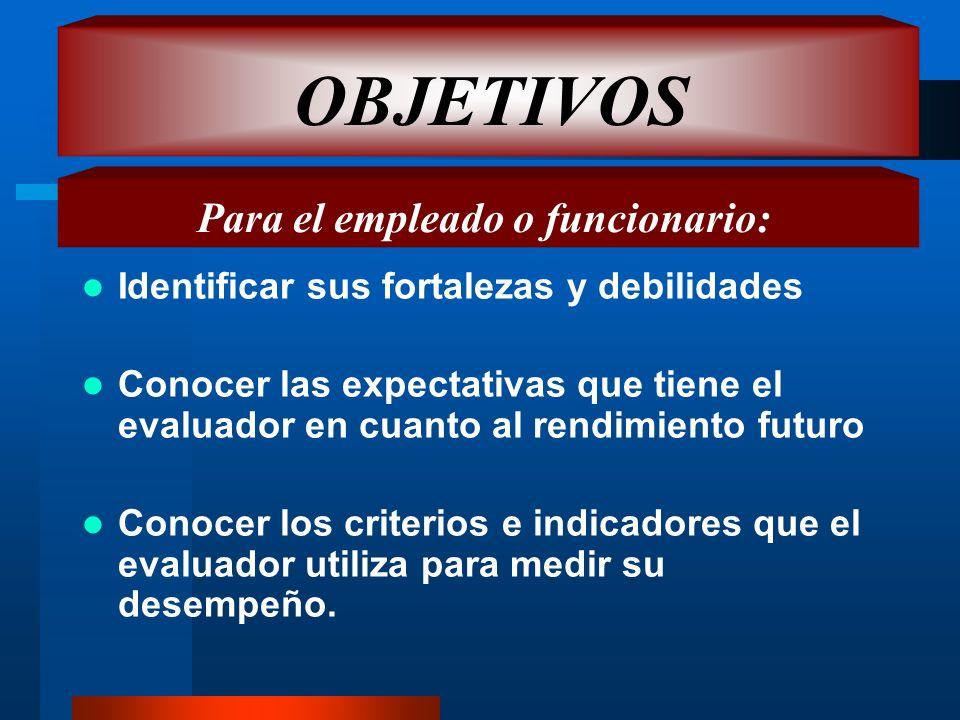 Identificar sus fortalezas y debilidades Conocer las expectativas que tiene el evaluador en cuanto al rendimiento futuro Conocer los criterios e indic