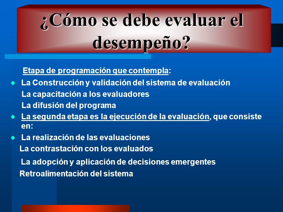 Etapa de programación que contempla: La Construcción y validación del sistema de evaluación La capacitación a los evaluadores La difusión del programa