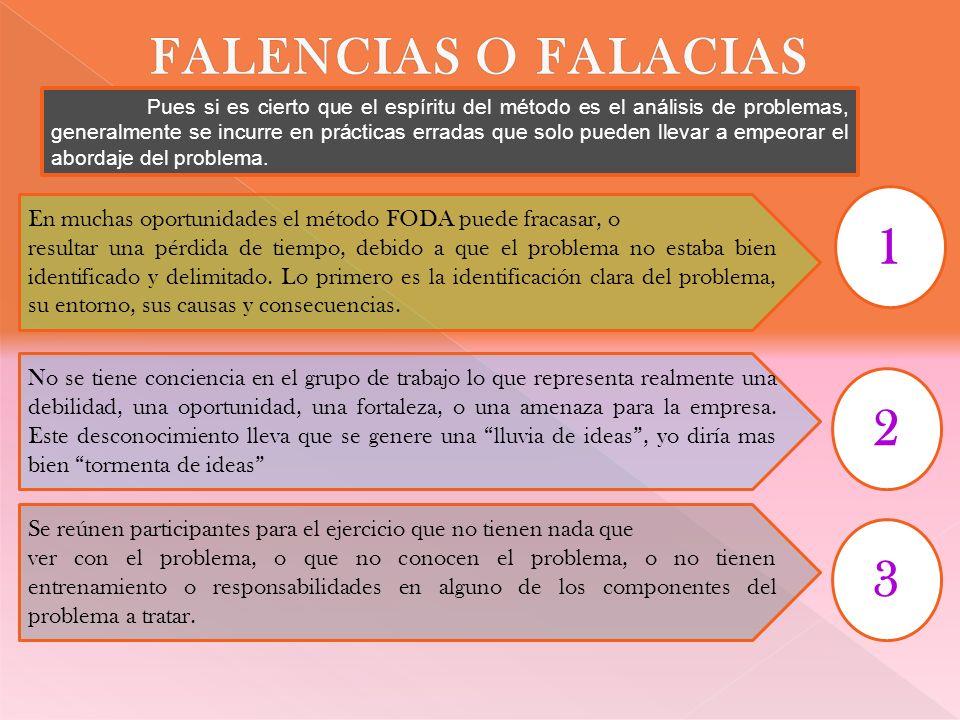 FALENCIAS O FALACIASFALENCIAS O FALACIAS En muchas oportunidades el método FODA puede fracasar, o resultar una pérdida de tiempo, debido a que el prob