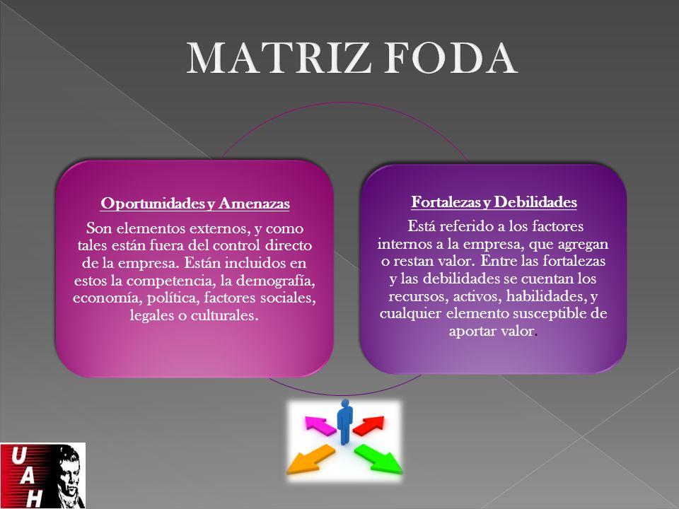 El objetivo del la Matriz FODA es determinar las ventajas competitivas de la empresa bajo análisis y la estrategia genérica a emplear por la misma que más le convenga en función de sus características propias y de las del mercado en que se mueve.