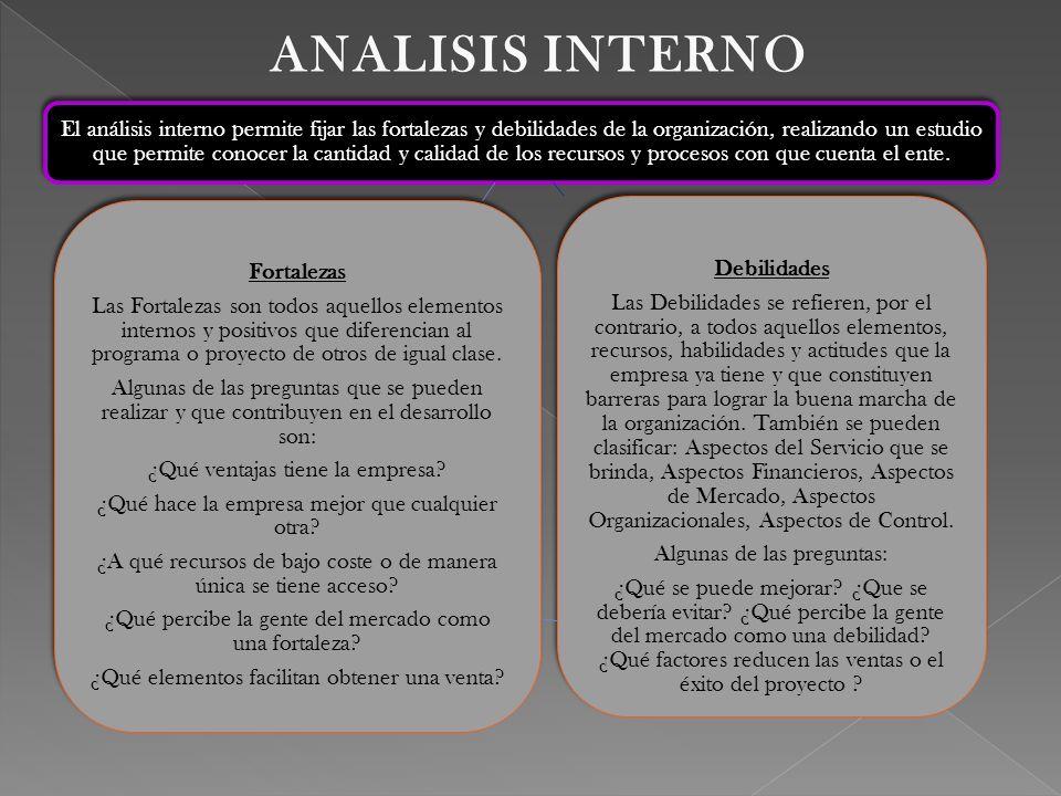 ANALISIS INTERNOANALISIS INTERNO El análisis interno permite fijar las fortalezas y debilidades de la organización, realizando un estudio que permite