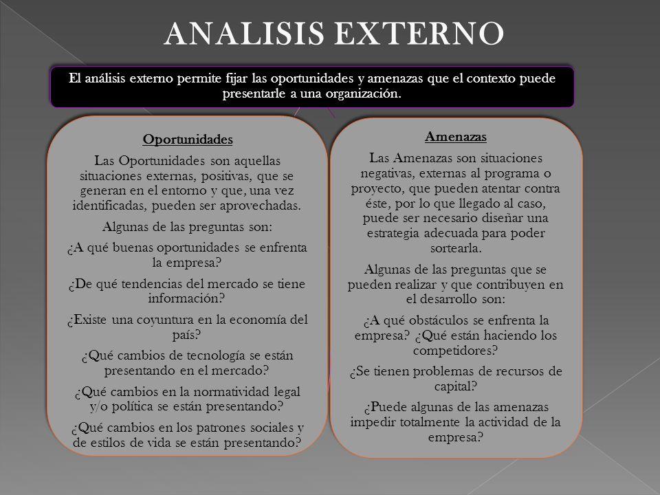ANALISIS EXTERNOANALISIS EXTERNO El análisis externo permite fijar las oportunidades y amenazas que el contexto puede presentarle a una organización.