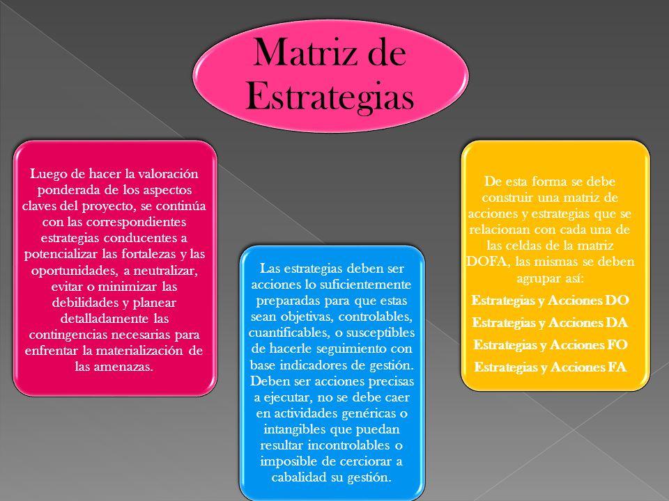 Matriz de Estrategias Luego de hacer la valoración ponderada de los aspectos claves del proyecto, se continúa con las correspondientes estrategias con