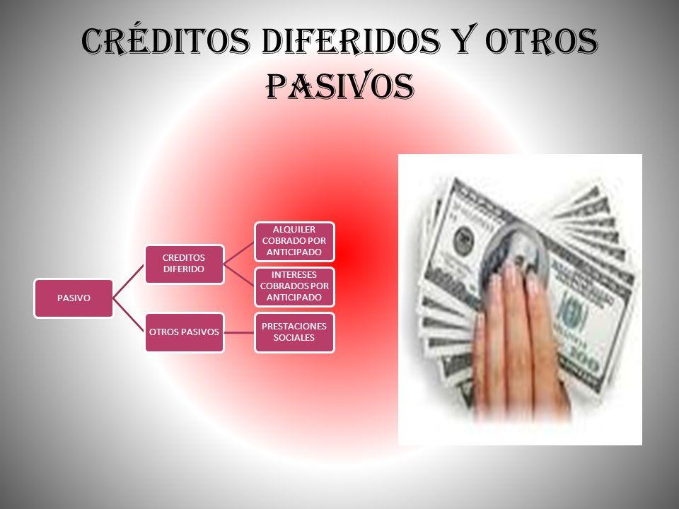 Créditos Diferidos y otros Pasivos PASIVO CREDITOS DIFERIDO ALQUILER COBRADO POR ANTICIPADO INTERESES COBRADOS POR ANTICIPADO OTROS PASIVOS PRESTACION