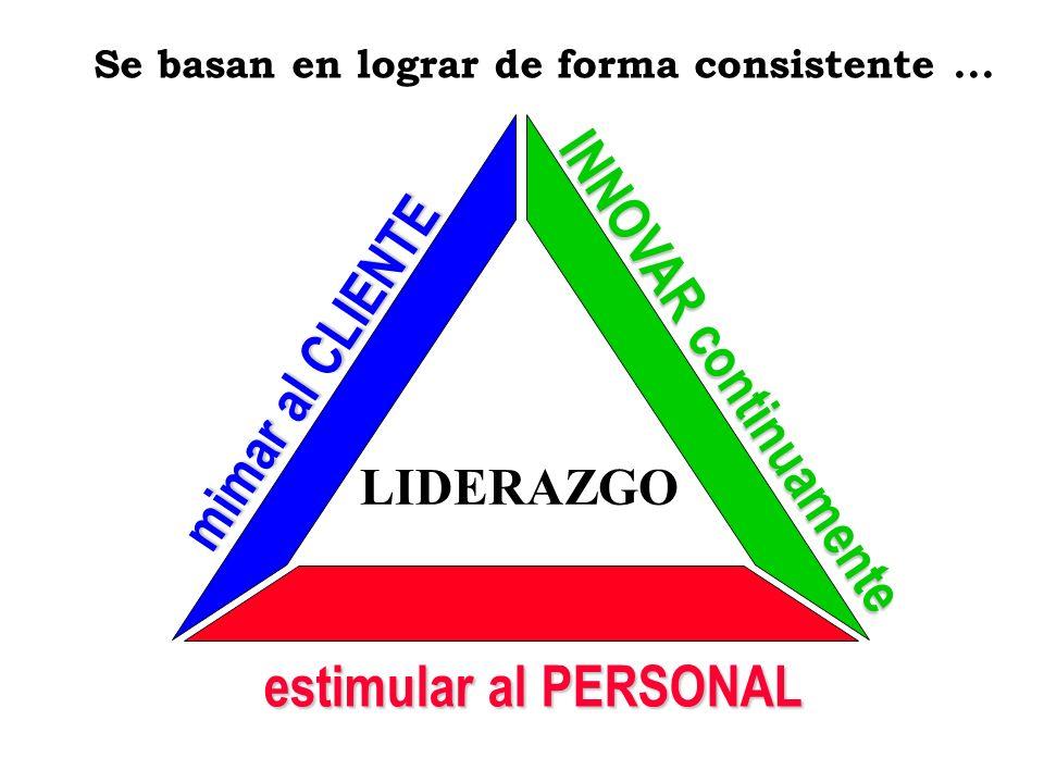 mimar al CLIENTE INNOVAR continuamente estimular al PERSONAL LIDERAZGO Se basan en lograr de forma consistente...