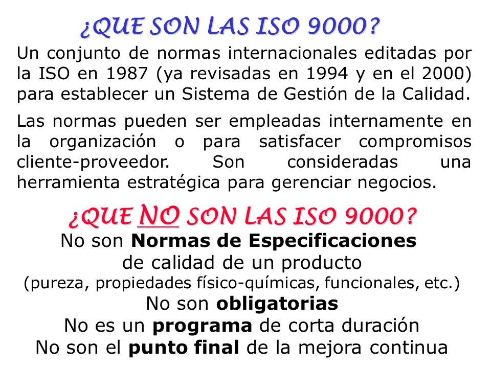 Certificación por la ISO 9000 en América Latina 1° de Diciembre de 1999 Brasil México Argentina Colombia Venezuela Uruguay Chile Perú Ecuador; Puerto