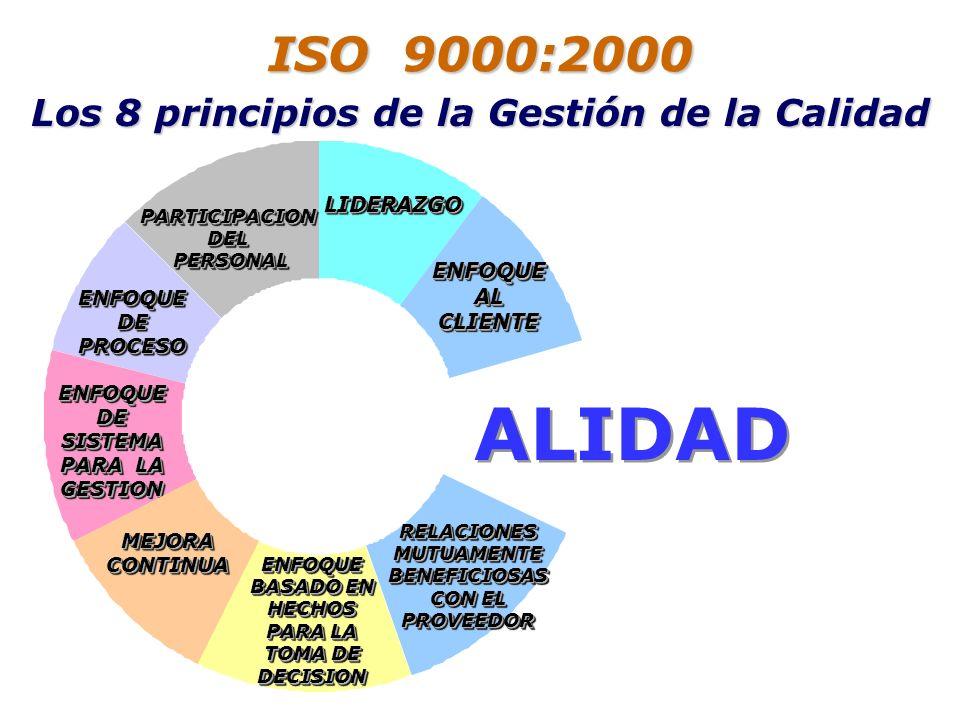 La Familia de Normas ISO 9000 En el año 2000 ISO 9001 Sistemas de Gestión de la Calidad. Requisitos (enfocado a la eficacia) ISO 9004 Sistemas de Gest