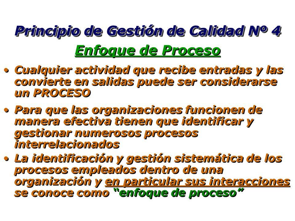 La organización planifica, gestiona y desarrolla los recursos humanos a todos los niveles de su estructura. Para cada actividad que afecta el desempeñ