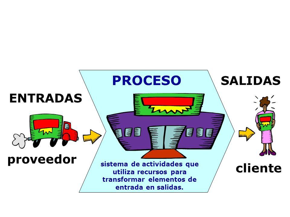 Cualquier actividad que recibe entradas y las convierte en salidas puede ser considerarse un PROCESO Para que las organizaciones funcionen de manera e
