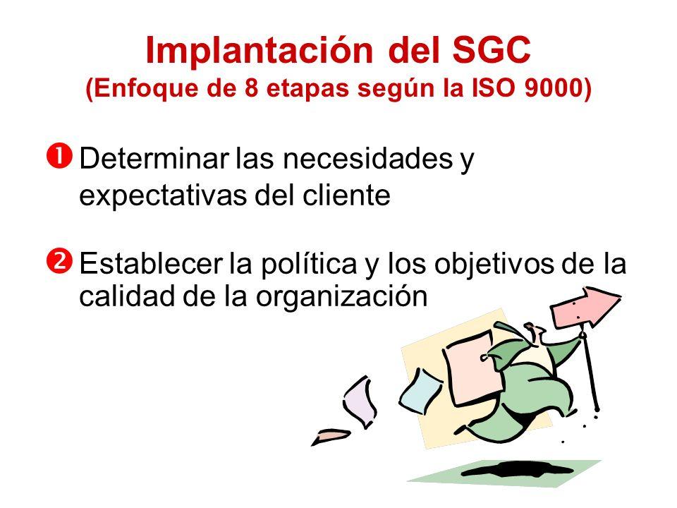 Comunicación e Información Informar y comunicar los planes a todas las partes involucradas en la Organización