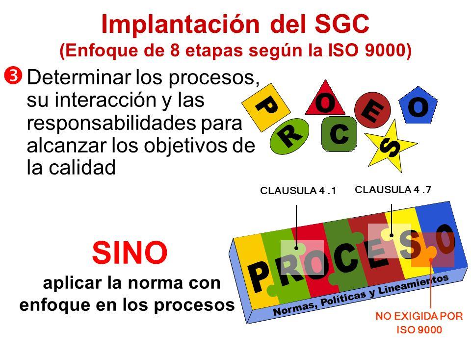 Implantación del SGC (Enfoque de 8 etapas según la ISO 9000) 20 Cláusulas ISO 9000 NO se trata de adaptar el proceso a la norma Determinar los proceso