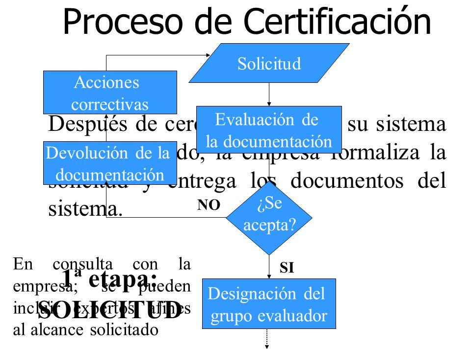 Escoger el órgano de certificación sobre la base de: competencia y profesionalismo experiencia con organizaciones similares acreditación/aceptación de