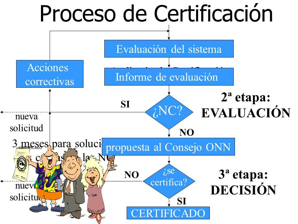 Solicitud Después de cerciorarse de que su sistema está implantado, la empresa formaliza la solicitud y entrega los documentos del sistema. Evaluación