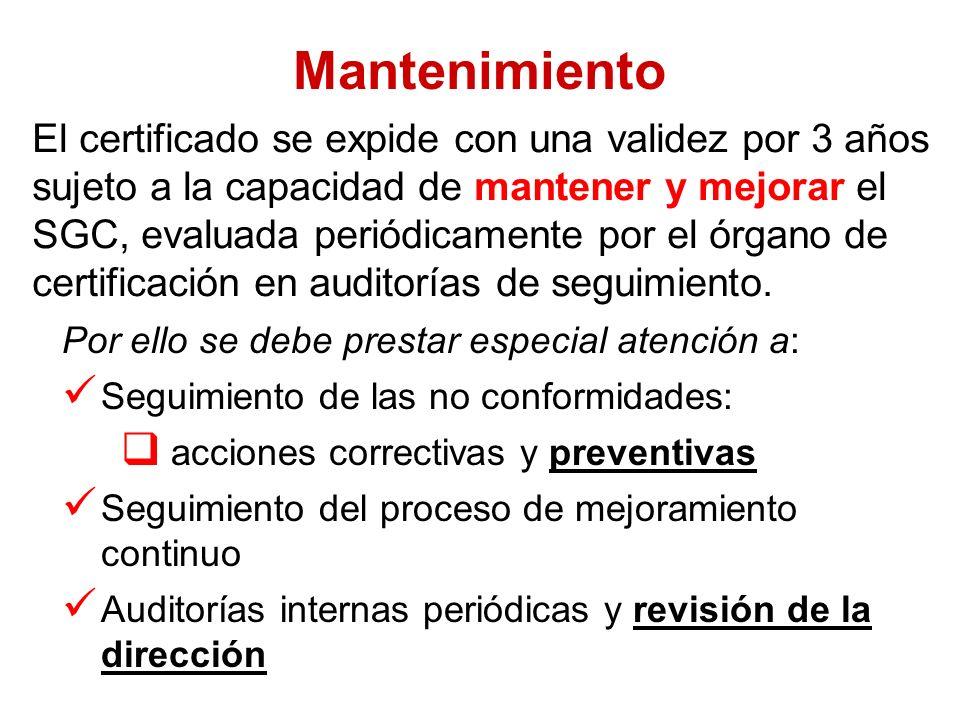 Proceso de Certificación CERTIFICADO Resolución y Registro Válido por 3 años sólo para el alcance Supervisión Suspensión o retiro del certificado SI ¿